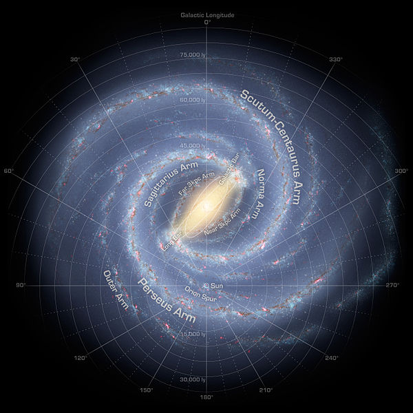 Our galaxy.